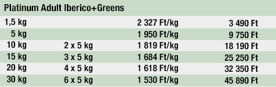 PLATINUM Adult Iberico+Greens árak